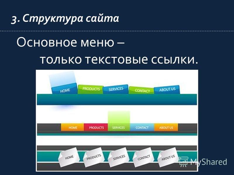 3. Структура сайта Основное меню – только текстовые ссылки.
