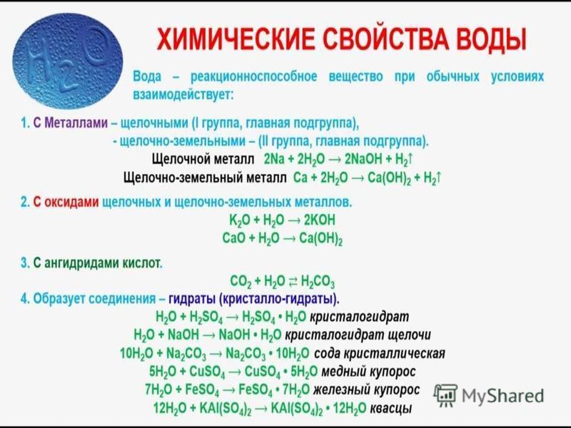 Презентацию подготовила: Савченко Ольга