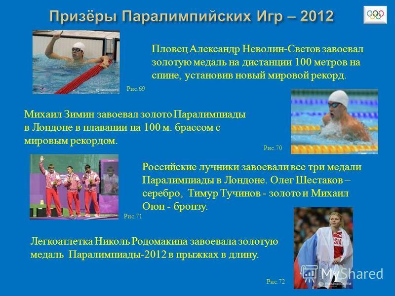 Рис.72 Рис.71 Рис.70 Рис.69 Пловец Александр Неволин-Светов завоевал золотую медаль на дистанции 100 метров на спине, установив новый мировой рекорд. Михаил Зимин завоевал золото Паралимпиады в Лондоне в плавании на 100 м. брассом с мировым рекордом.