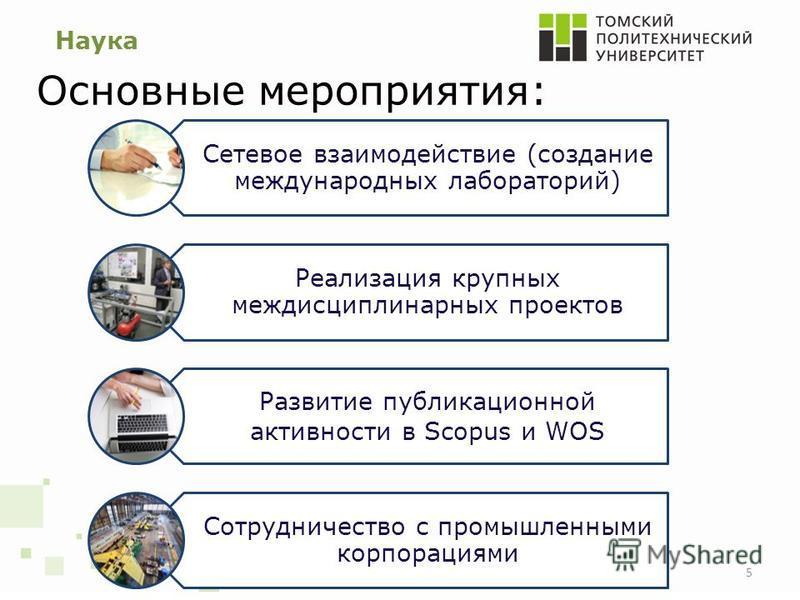 Наука Основные мероприятия: 5 Сетевое взаимодействие (создание международных лабораторий) Реализация крупных междисциплинарных проектов Развитие публикационной активности в Scopus и WOS Сотрудничество с промышленными корпорациями