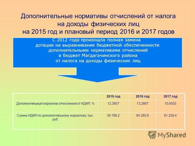 Дополнительные нормативы отчислений от налога на доходы физических лиц на 2015 год и плановый период 2016 и 2017 годов С 2012 года произошла полная замена дотации на выравнивание бюджетной обеспеченности дополнительными нормативами отчислений в бюдже