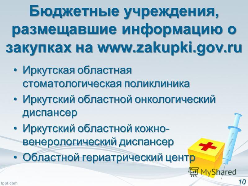 Бюджетные учреждения, размещавшие информацию о закупках на www.zakupki.gov.ru Иркутская областная стоматологическая поликлиника Иркутская областная стоматологическая поликлиника Иркутский областной онкологический диспансер Иркутский областной онколог