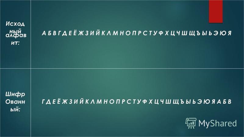 Исход ный алфавит: АБВГДЕЁЖЗИЙКЛМНОПРСТУФХЦЧШЩЪЫЬЭЮЯ Шифр Ованн ый: ГДЕЁЖЗИЙКЛМНОПРСТУФХЦЧШЩЪЫЬЭЮЯАБВ