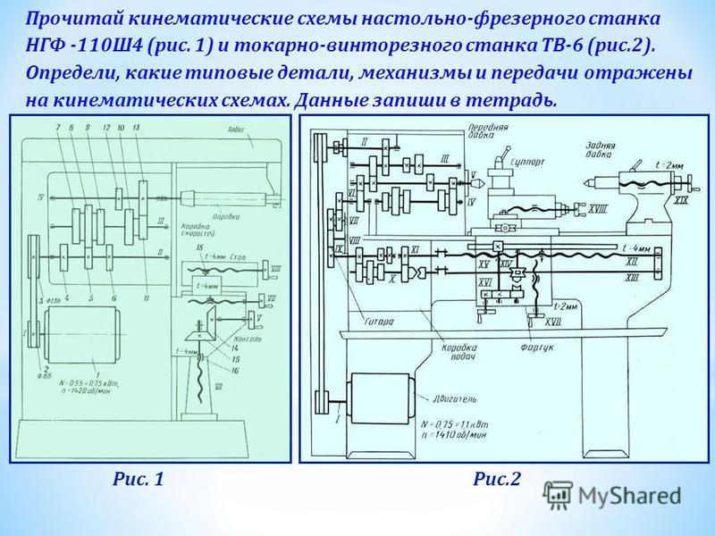Прочитай кинематические схемы настольно-фрезерного станка НГФ -110Ш4 (рис. 1) и токарно-винторезного станка ТВ-6 (рис.2). Определи, какие типовые детали, механизмы и передачи отражены на кинематических схемах. Данные запиши в тетрадь. Рис. 1 Рис.2