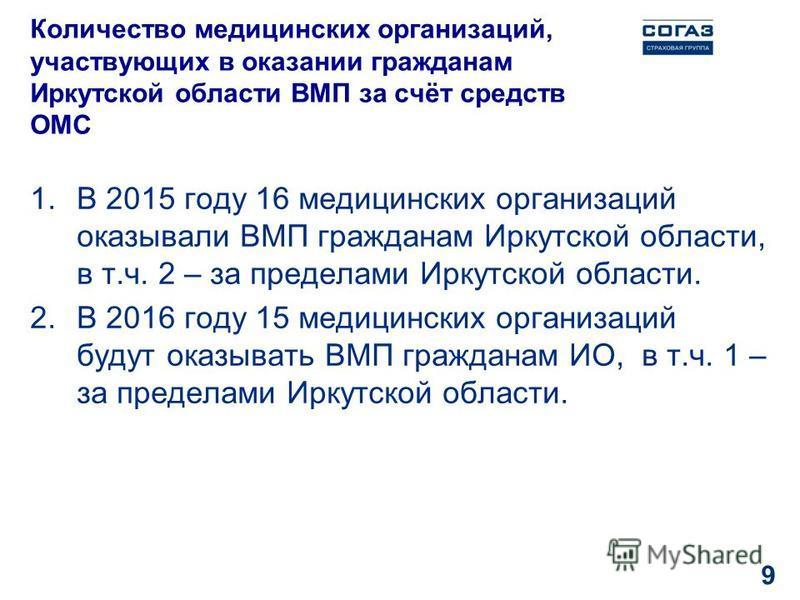 Количество медицинских организаций, участвующих в оказании гражданам Иркутской области ВМП за счёт средств ОМС 1. В 2015 году 16 медицинских организаций оказывали ВМП гражданам Иркутской области, в т.ч. 2 – за пределами Иркутской области. 2. В 2016 г