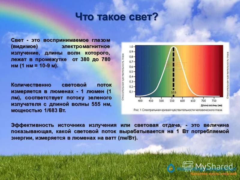 Свет - это воспринимаемое глазом (видимое) электромагнитное излучение, длины волн которого, лежат в промежутке от 380 до 780 нм (1 нм = 10-9 м). Что такое свет? Количественно световой поток измеряется в люменах - 1 люмен (1 лм), соответствует потоку