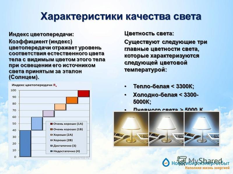 Характеристики качества света Цветность света: Существуют следующие три главные цветности света, которые характеризуются следующей цветовой температурой: Тепло-белая < 3300К;Тепло-белая < 3300К; Холодно-белая < 3300- 5000К;Холодно-белая < 3300- 5000К
