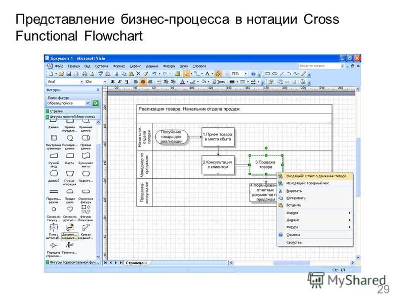 Представление бизнес-процесса в нотации Cross Functional Flowchart 29