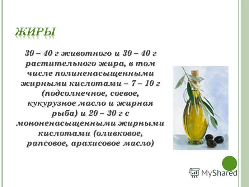 30 – 40 г животного и 30 – 40 г растительного жира, в том числе полиненасыщенными жирными кислотами – 7 – 10 г (подсолнечное, соевое, кукурузное масло и жирная рыба) и 20 – 30 г с мононенасыщенными жирными кислотами (оливковое, рапсовое, арахисовое м