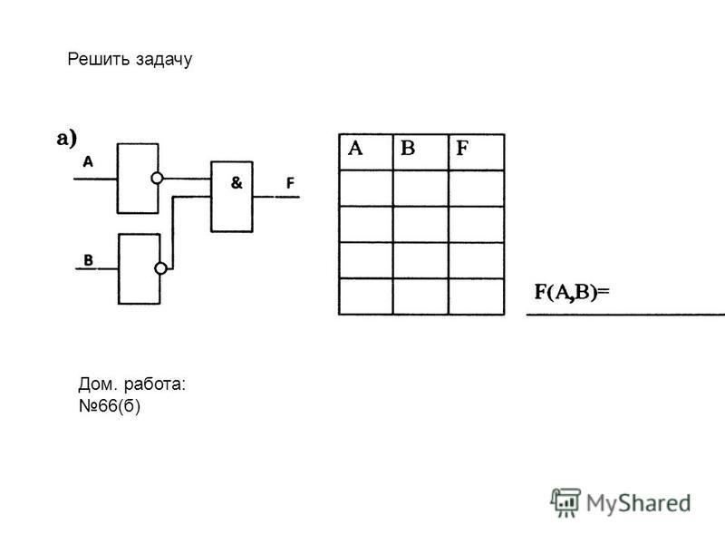 Решить задачу Дом. работа: 66(б)