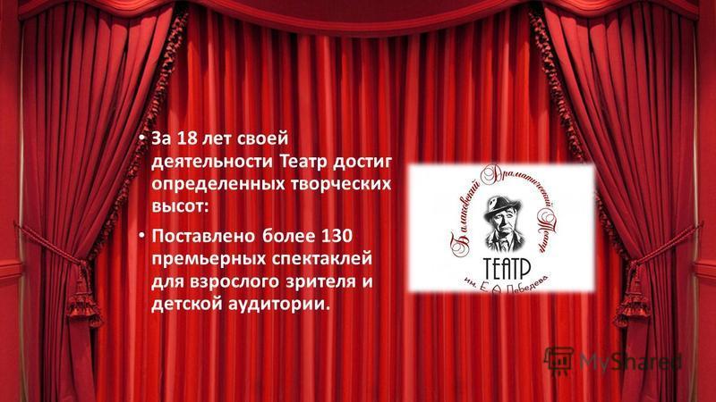 За 18 лет своей деятельности Театр достиг определенных творческих высот: Поставлено более 130 премьерных спектаклей для взрослого зрителя и детской аудитории.