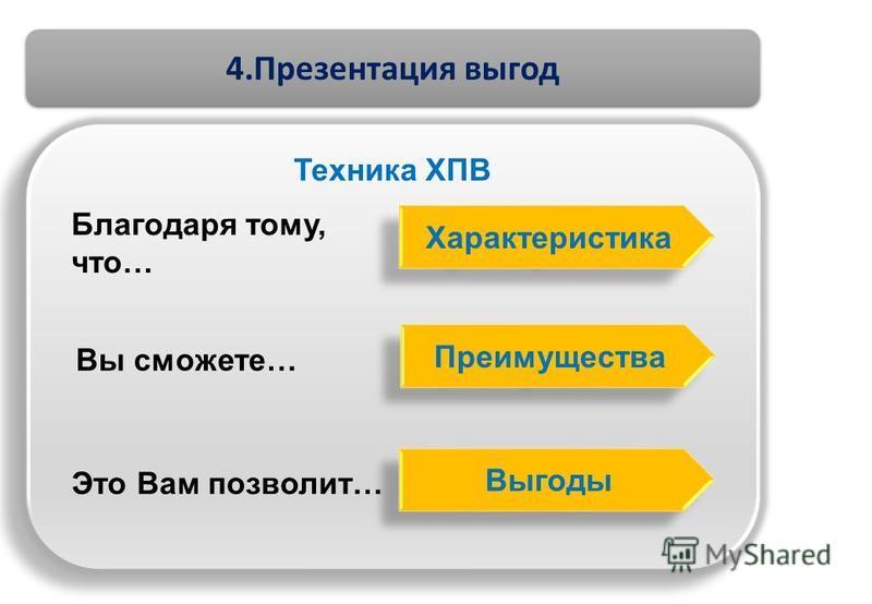 4. Презентация выгод Техника ХПВ Благодаря тому, что… Вы сможете… Это Вам позволит… Характеристика Преимущества Выгоды