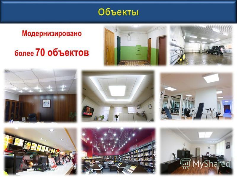 Модернизировано более 70 объектов Реализованные проекты