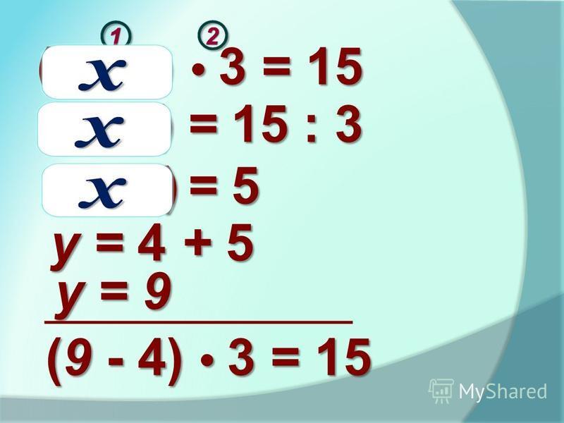 (y - 4) (y - 4) 3 = 15 = 15 : 3 = 5 (y - 4) y = 4 + 5 y = 9 (9 - 4) 3 = 15