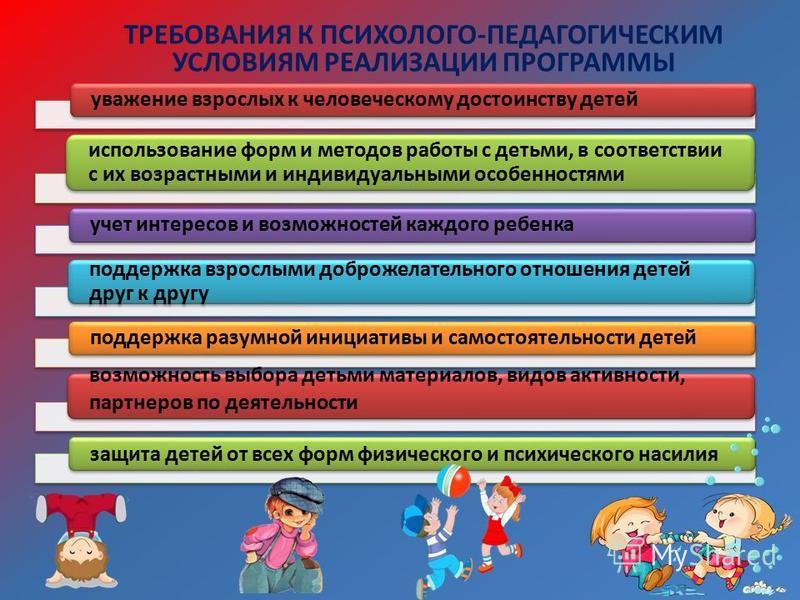 ТРЕБОВАНИЯ К ПСИХОЛОГО-ПЕДАГОГИЧЕСКИМ УСЛОВИЯМ РЕАЛИЗАЦИИ ПРОГРАММЫ уважение взрослых к человеческому достоинству детей использование форм и методов работы с детьми, в соответствии с их возрастными и индивидуальными особенностями учет интересов и воз