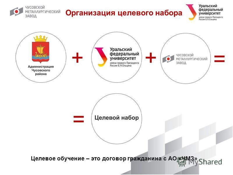 Организация целевого набора + = + = Целевое обучение – это договор гражданина с АО «ЧМЗ»