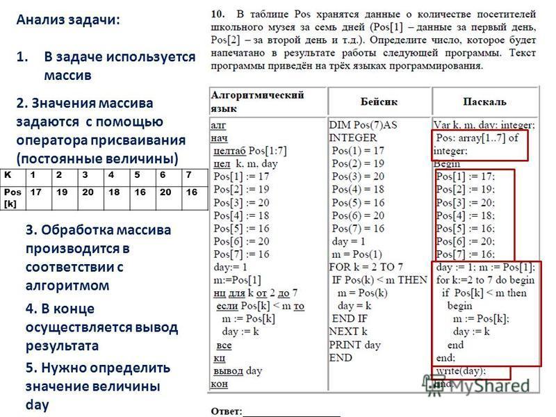 Анализ задачи: 1. В задаче используется массив 2. Значения массива задаются с помощью оператора присваивания (постоянные величины) K1234567 Pos [k] 17192018162016 3. Обработка массива производится в соответствии с алгоритмом 4. В конце осуществляется