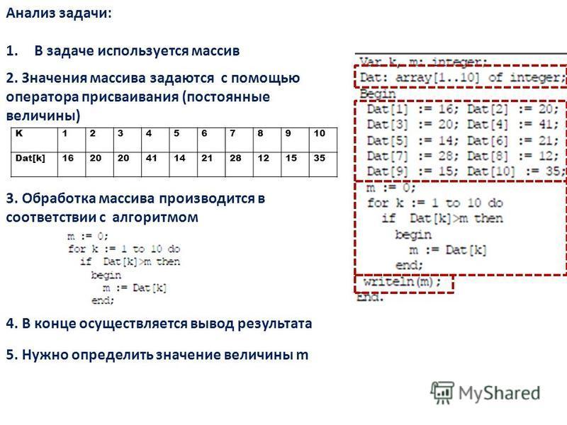 Анализ задачи: 1. В задаче используется массив 2. Значения массива задаются с помощью оператора присваивания (постоянные величины) 3. Обработка массива производится в соответствии с алгоритмом 4. В конце осуществляется вывод результата 5. Нужно опред