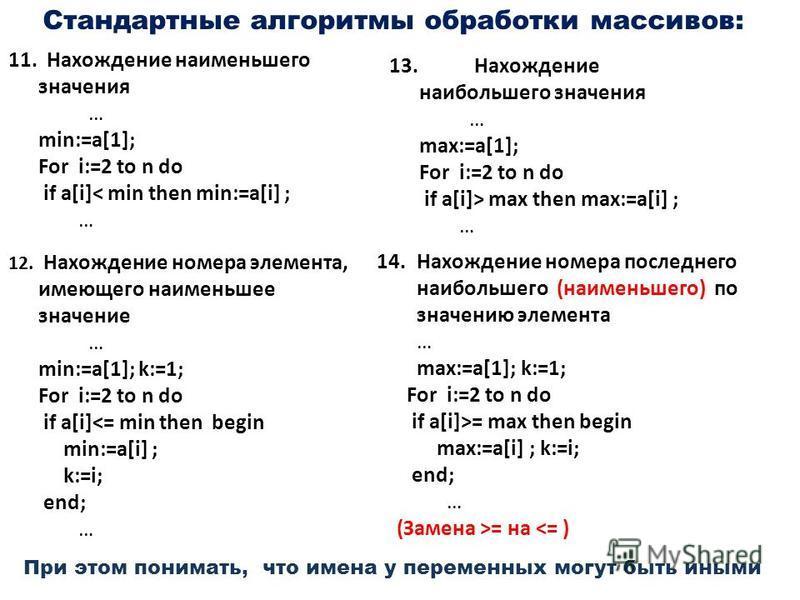 Стандартные алгоритмы обработки массивов: 13. Нахождение наибольшего значения … max:=a[1]; For i:=2 to n do if a[i]> max then max:=a[i] ; … 12. Нахождение номера элемента, имеющего наименьшее значение … min:=a[1]; k:=1; For i:=2 to n do if a[i]<= min
