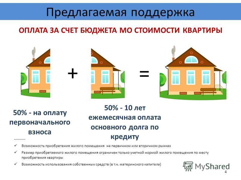 Предлагаемая поддержка 4 --------- Возможность приобретения жилого помещения на первичном или вторичном рынках Размер приобретаемого жилого помещения ограничен только учетной нормой жилого помещения по месту приобретения квартиры Возможность использо