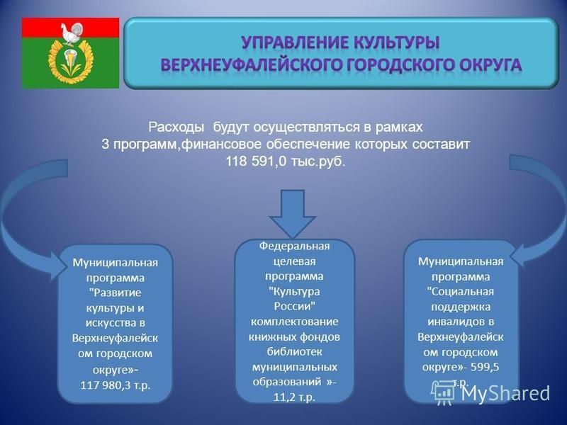 Расходы будут осуществляться в рамках 3 программ,финансовое обеспечение которых составит 118 591,0 тыс.руб. Муниципальная программа