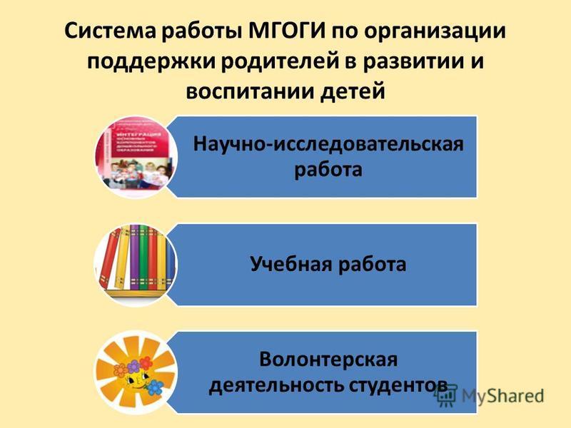 Система работы МГОГИ по организации поддержки родителей в развитии и воспитании детей Научно-исследовательская работа Учебная работа Волонтерская деятельность студентов