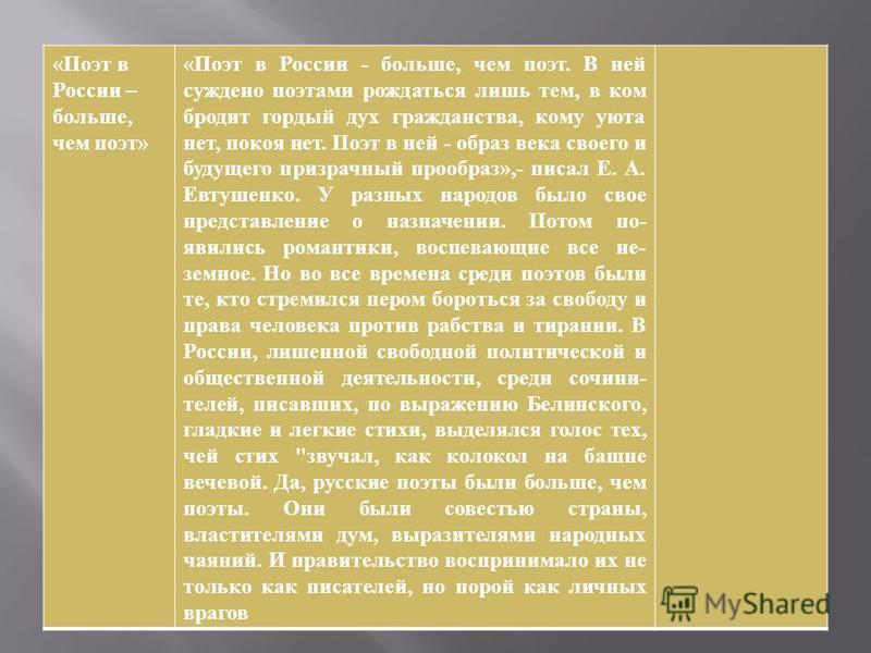« Поэт в России – больше, чем поэт » « Поэт в России - больше, чем поэт. В ней суждено поэтами рождаться лишь тем, в ком бродит гордый дух гражданства, кому уюта нет, покоя нет. Поэт в ней - образ века своего и будущего призрачный прообраз »,- писал