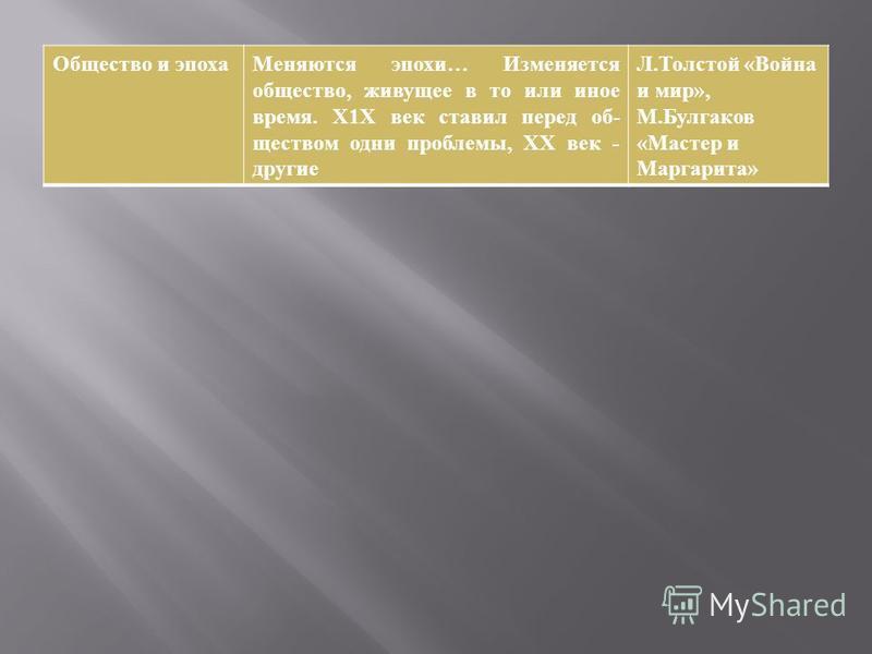 Общество и эпоха Меняются эпохи … Изменяется общество, живущее в то или иное время. Х 1 Х век ставил перед обществом одни проблемы, ХХ век - другие Л. Толстой « Война и мир », М. Булгаков « Мастер и Маргарита »