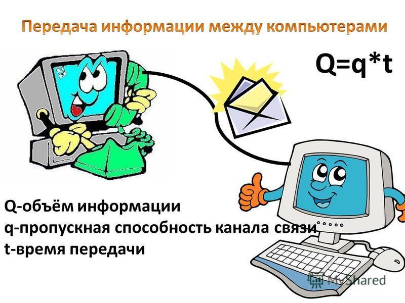 Q-объём информации q-пропускная способность канала связи t-время передачи Q=q*t