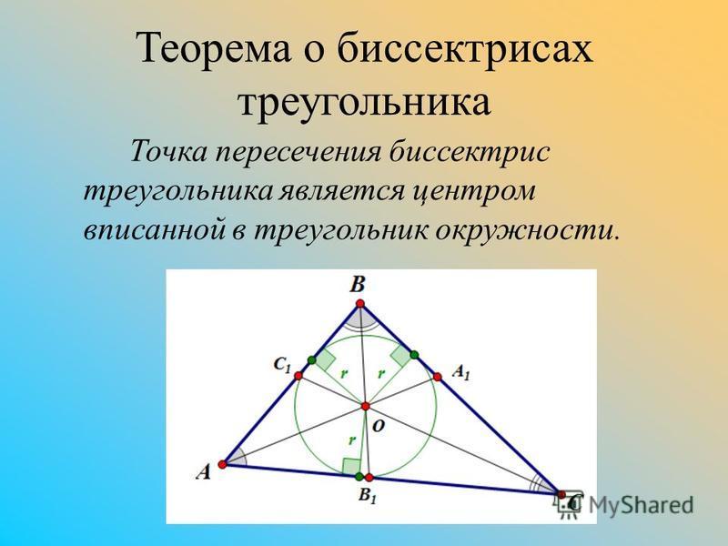 Теорема о биссектрисах треугольника Точка пересечения биссектрис треугольника является центром вписанной в треугольник окружности.
