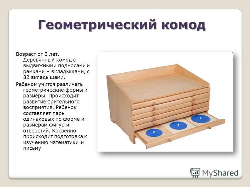 Геометрическая сортировка Для детей от 2,5 лет. На деревянную подставку ребенок, выставляя, сортир уя по цвету и высоте деревянные: цилиндр, прямоугольную призму, трех угольную и четырех угольную призмы. Развития мелкой моторики, координации движения