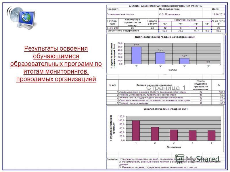 Результаты освоения обручающимися образовательных программ по итогам мониторингов, проводимых организацией