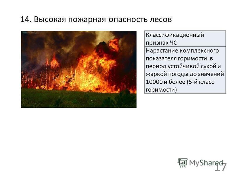 14. Высокая пожарная опасность лесов Классификационный признак ЧС Нарастание комплексного показателя горимости в период устойчивой сухой и жаркой погоды до значений 10000 и более (5-й класс горимости) 17