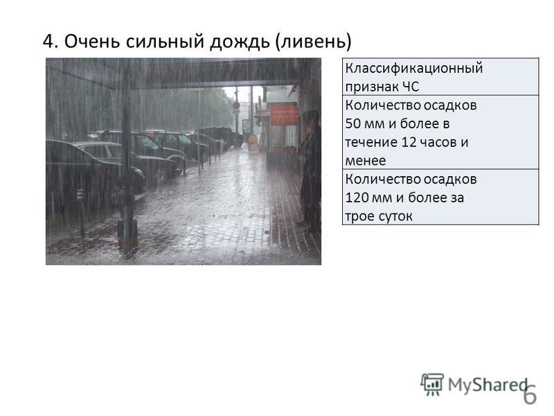 4. Очень сильный дождь (ливень) Классификационный признак ЧС Количество осадков 50 мм и более в течение 12 часов и менее Количество осадков 120 мм и более за трое суток 6