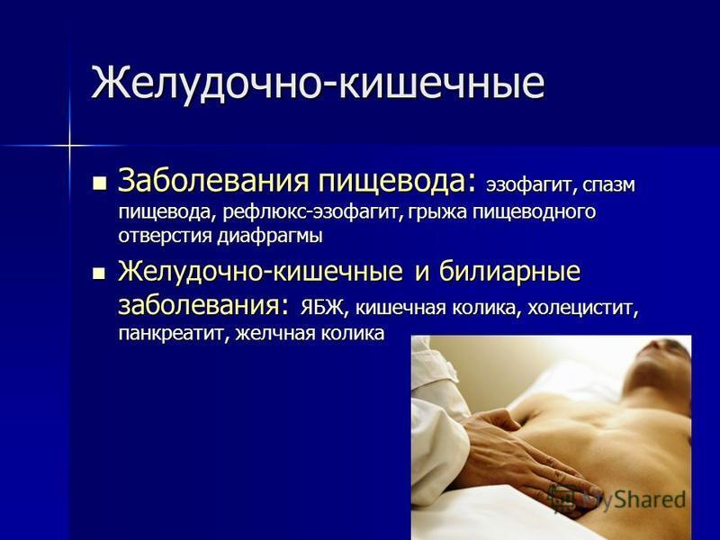 Желудочно-кишечные Заболевания пищевода: эзофагит, спазм пищевода, рефлюкс-эзофагит, грыжа пищеводного отверстия диафрагмы Заболевания пищевода: эзофагит, спазм пищевода, рефлюкс-эзофагит, грыжа пищеводного отверстия диафрагмы Желудочно-кишечные и би