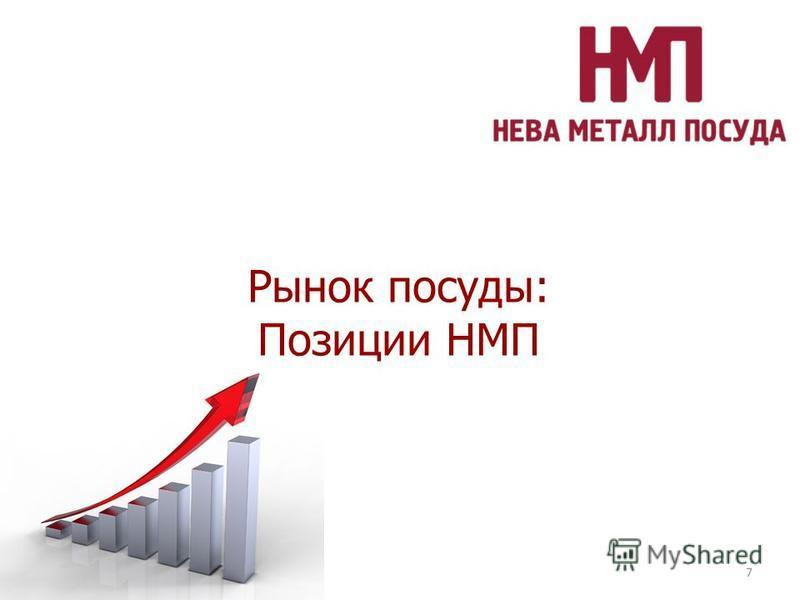 Рынок посуды: Позиции НМП 7