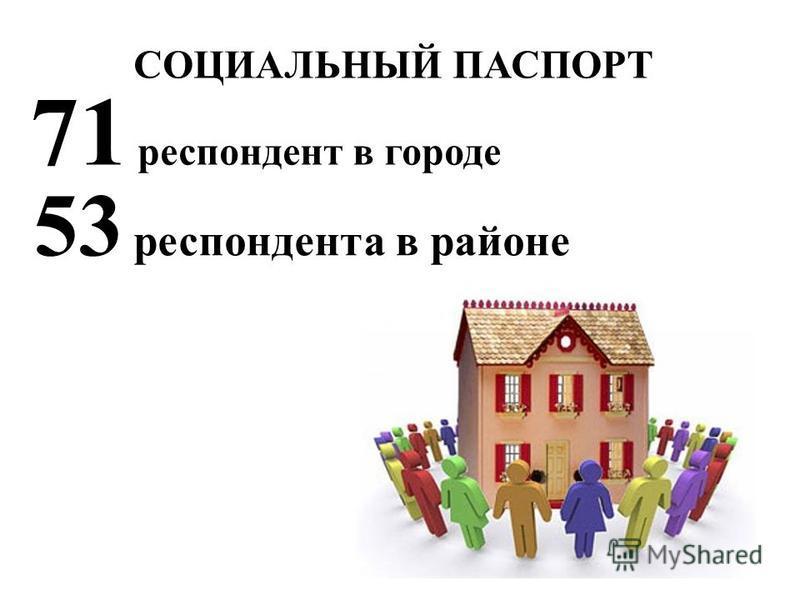 СОЦИАЛЬНЫЙ ПАСПОРТ 71 респондент в городе 53 респондента в районе