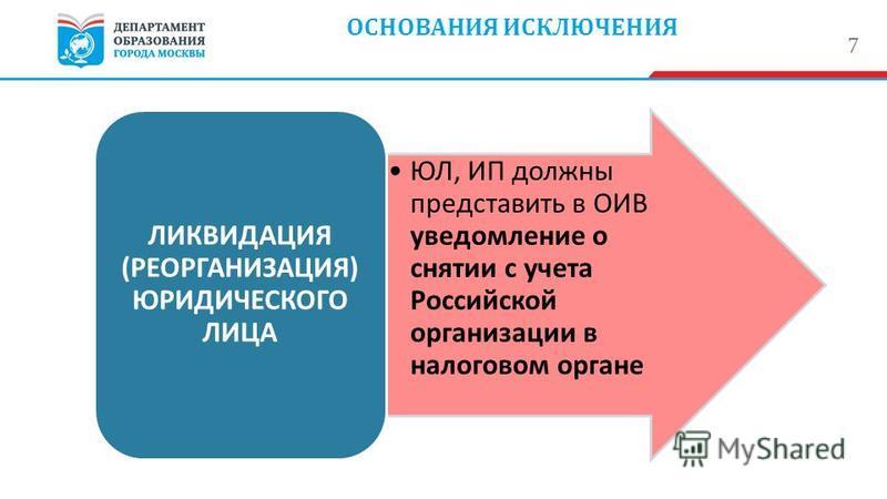 ОБРАЗЕЦ КОЛОНТИТУЛА ОСНОВАНИЯ ИСКЛЮЧЕНИЯ 7 ЮЛ, ИП должны представить в ОИВ уведомление о снятии с учета Российской организации в налоговом органе ЛИКВИДАЦИЯ (РЕОРГАНИЗАЦИЯ) ЮРИДИЧЕСКОГО ЛИЦА
