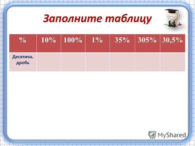 Заполните таблицу %10%100%1%35%305%30,5% Десятичн. дробь