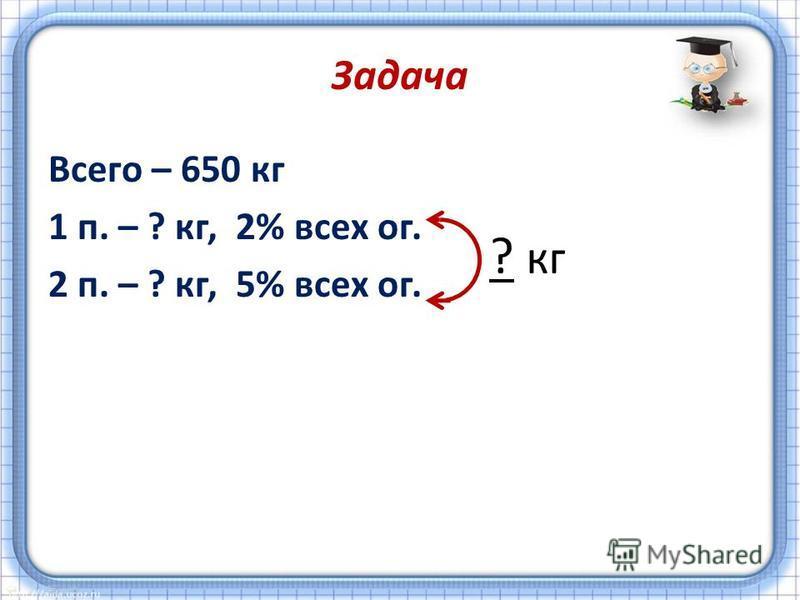 Задача Всего – 650 кг 1 п. – ? кг, 2% всех ог. 2 п. – ? кг, 5% всех ог. ? кг