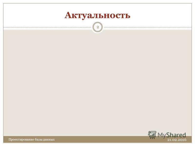 Актуальность 21.02.2016 2 Проектирование базы данных