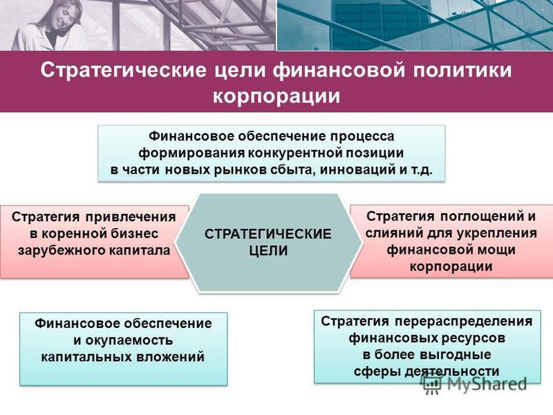 Стратегические цели финансовой политики корпорации Финансовое обеспечение процесса формирования конкурентной позиции в части новых рынков сбыта, инноваций и т.д. Финансовое обеспечение процесса формирования конкурентной позиции в части новых рынков с