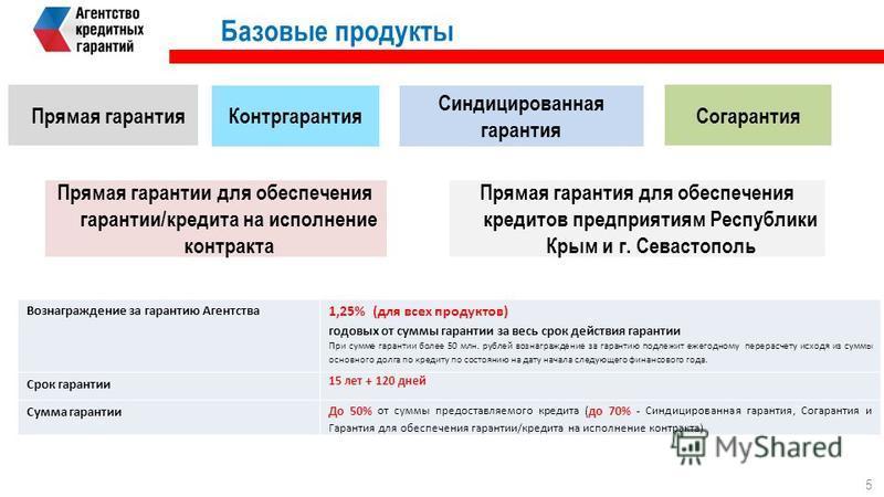 5 Базовые продукты 5 Синдицированная гарантия Согарантия Прямая гарантия Вознаграждение за гарантию Агентства 1,25% (для всех продуктов) годовых от суммы гарантии за весь срок действия гарантии При сумме гарантии более 50 млн. рублей вознаграждение з