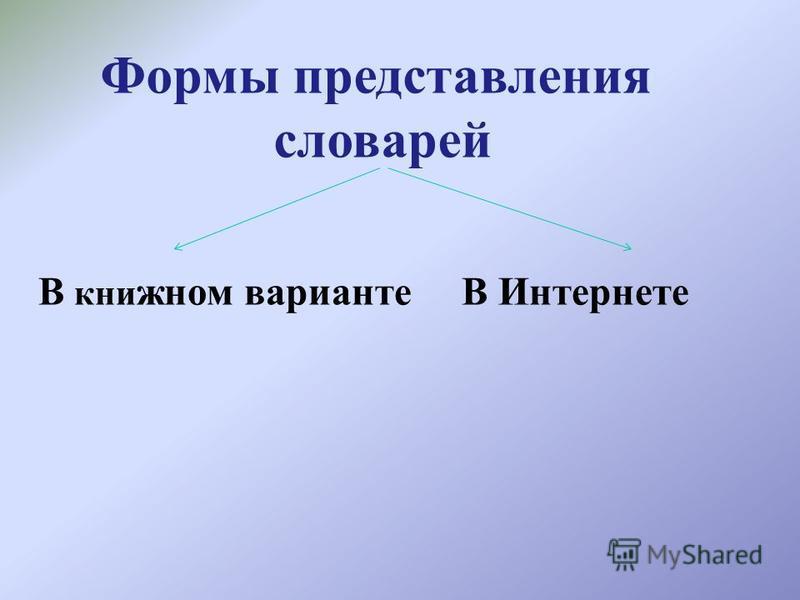 Формы представления словарей В книгном варианте В Интернете