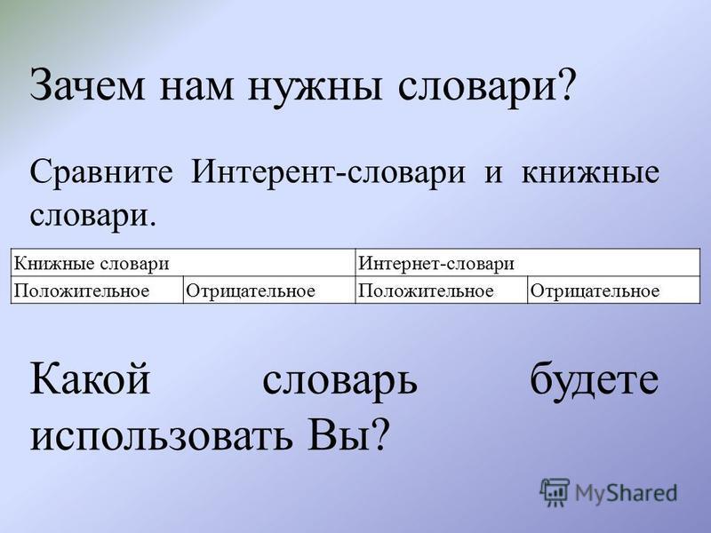 Зачем нам нужны словари? Сравните Интерент-словари и книгные словари. Какой словарь будете использовать Вы? Книжные словари Интернет-словари Положительное ОтрицательноеПоложительное Отрицательное