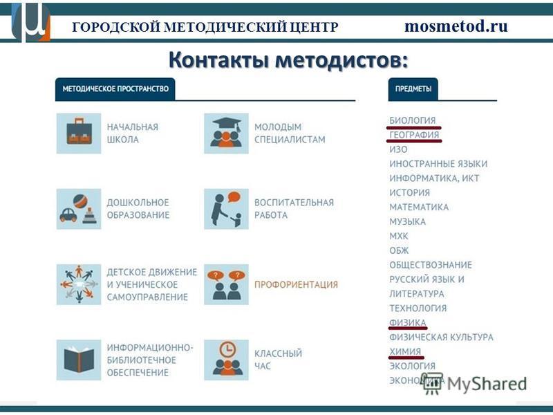 ГОРОДСКОЙ МЕТОДИЧЕСКИЙ ЦЕНТР mosmetod.ru Контакты методистов: