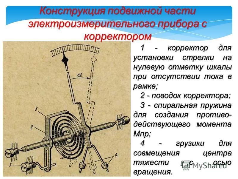 1 - корректор для установки стрелки на нулевую отметку шкалы при отсутствии тока в рамке; 2 - поводок корректора; 3 - спиральная пружина для создания противодействующего момента Мпр; 4 - грузики для совмещения центра тяжести с осью вращения. Конструк