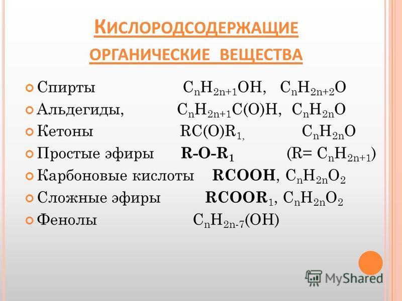 К ИСЛОРОДСОДЕРЖАЩИЕ ОРГАНИЧЕСКИЕ ВЕЩЕСТВА Спирты С n Н 2n+1 ОН, С n Н 2n+2 О Альдегиды, С n Н 2n+1 С(О)Н, С n Н 2n О Кетоны RС(О)R 1, С n Н 2n О Простые эфиры R-O-R 1 (R= С n Н 2n+1 ) Карбоновые кислоты RCOOH, С n Н 2n О 2 Сложные эфиры RCOOR 1, С n