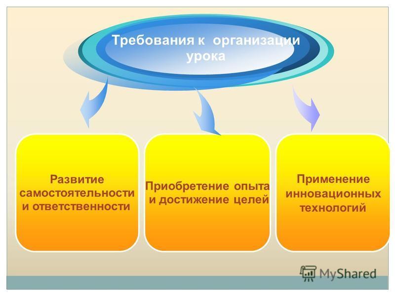 Применение инновационных технологий Развитие самостоятельности и ответственности Требования к организации урока Приобретение опыта и достижение целей