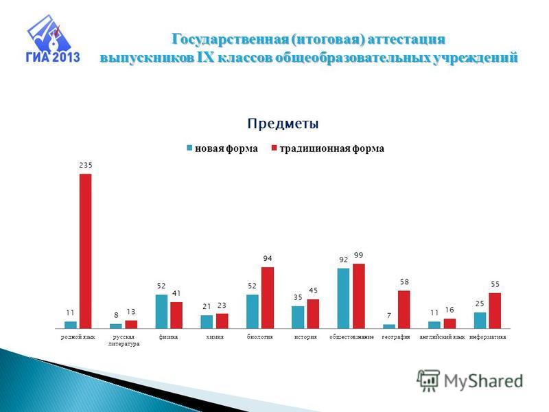 Государственная (итоговая) аттестация выпускников IX классов общеобразовательных учреждений